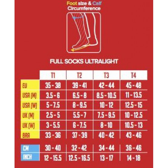 Гольфы Compressport FULLSOCKS ULTRALIGHT
