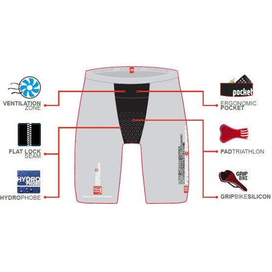 Шорты Compressport Triathlon Short мужские